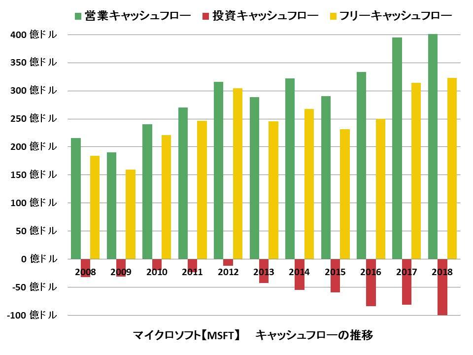 f:id:shimajirou37:20180822230424j:plain