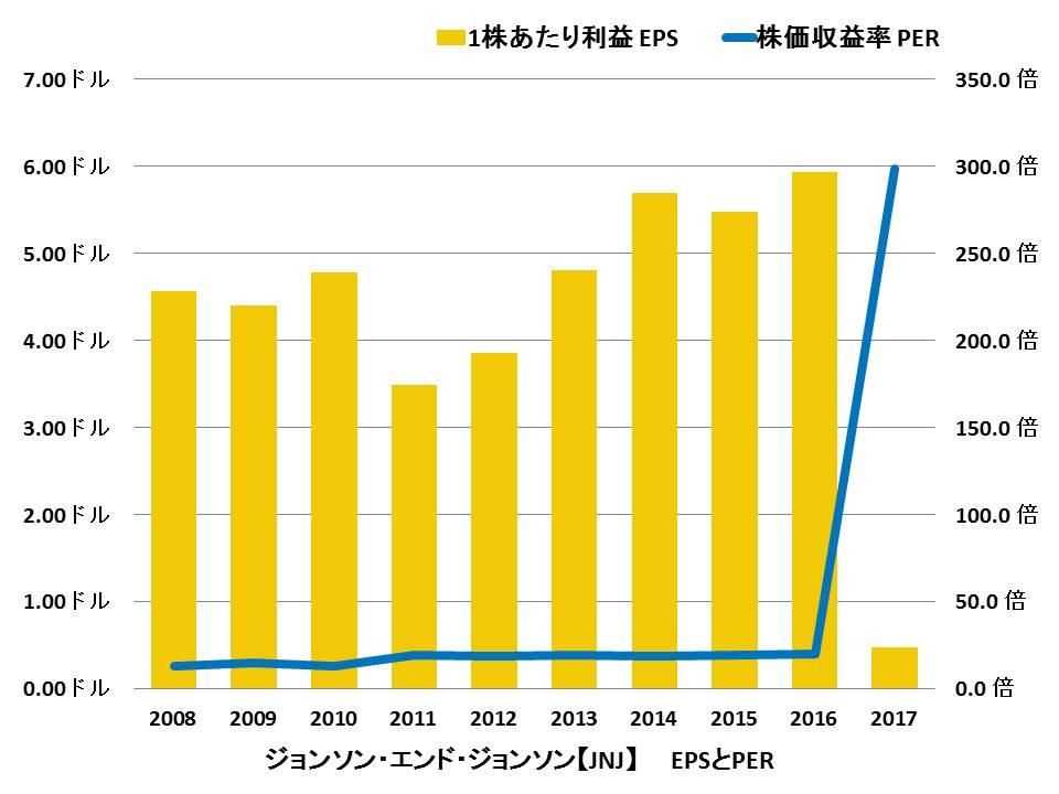 f:id:shimajirou37:20180825113400j:plain