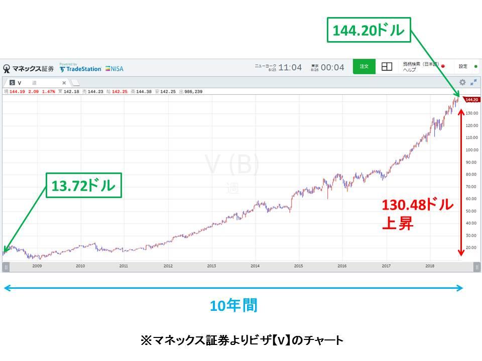 f:id:shimajirou37:20180826001036j:plain