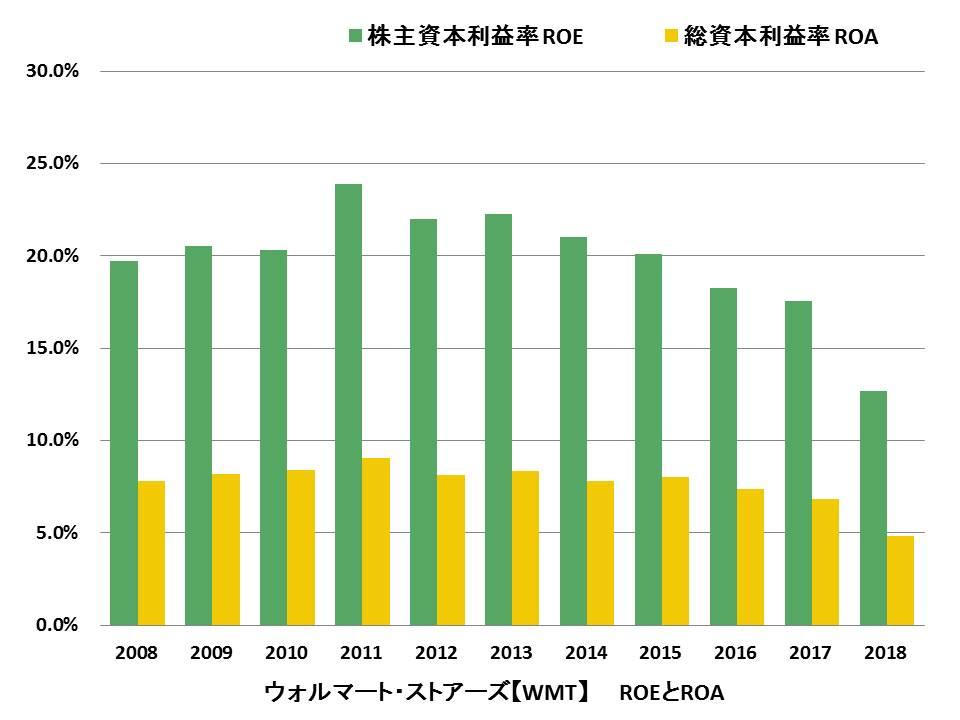 f:id:shimajirou37:20180829212156j:plain