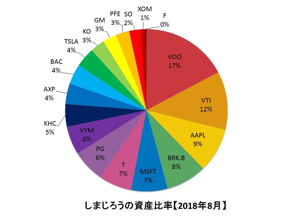 f:id:shimajirou37:20180901111740j:plain