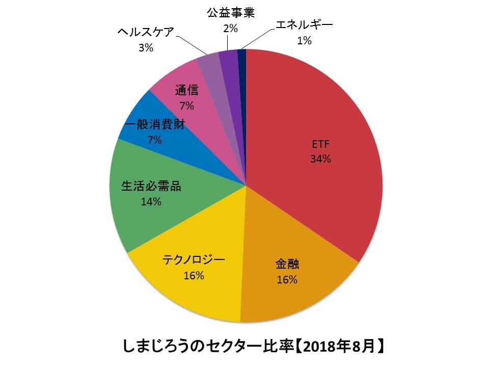 f:id:shimajirou37:20180901113206j:plain