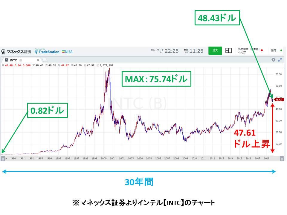 f:id:shimajirou37:20180902113142j:plain
