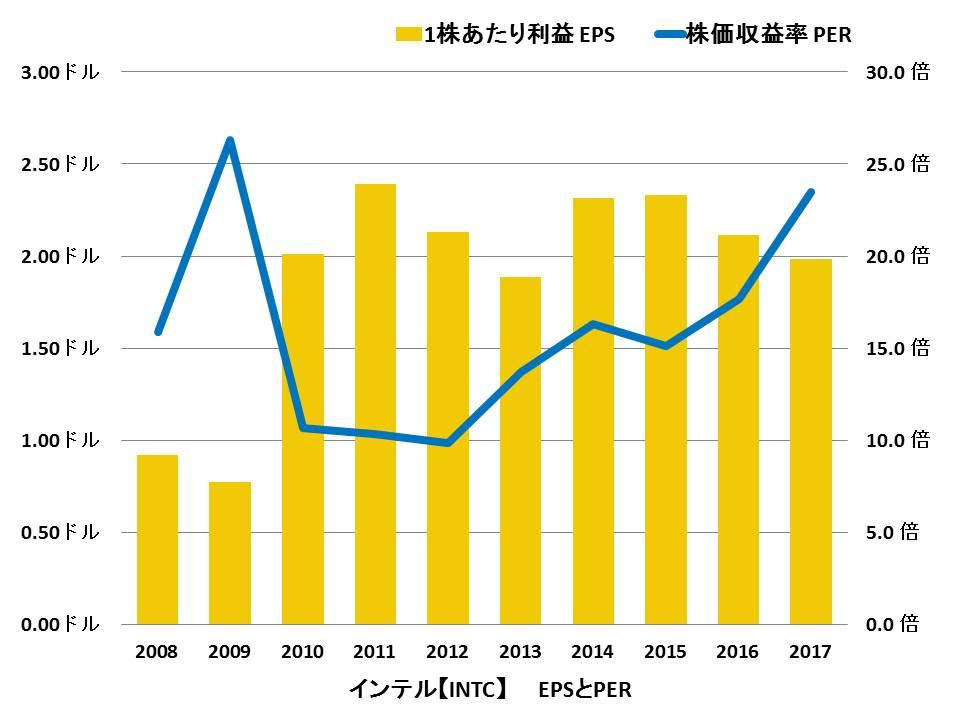 f:id:shimajirou37:20180902155106j:plain
