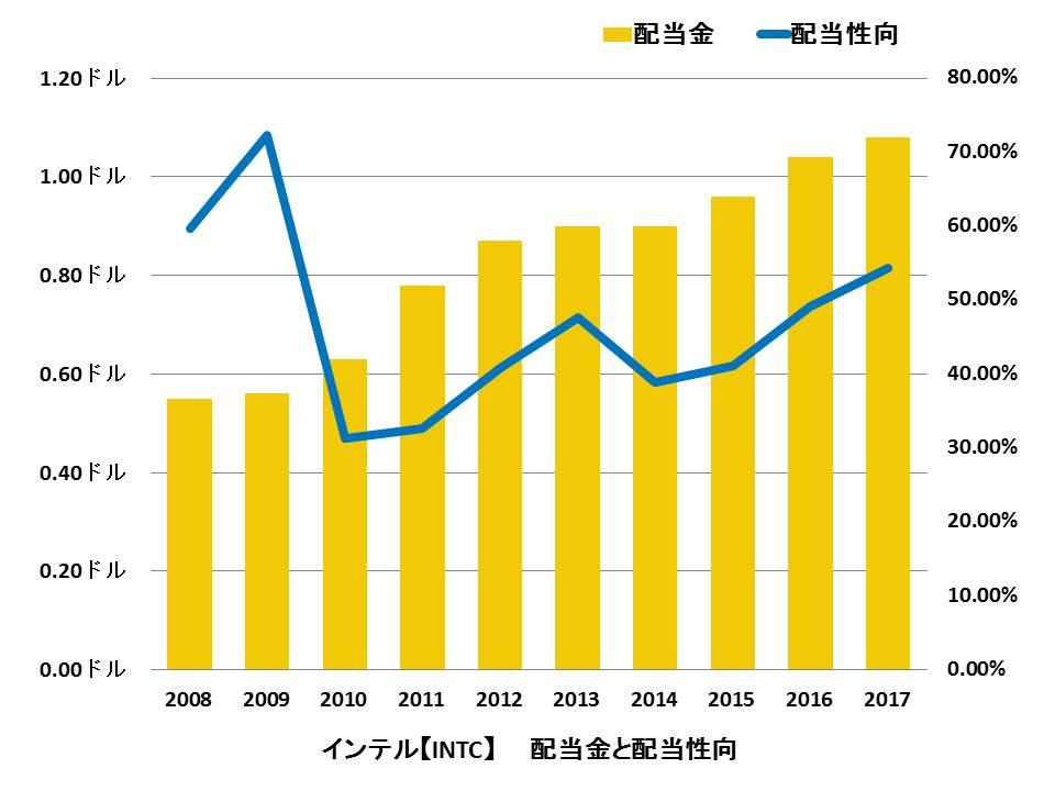 f:id:shimajirou37:20180902160103j:plain