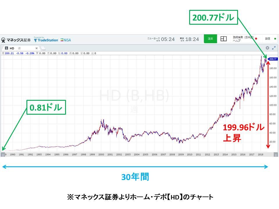 f:id:shimajirou37:20180904183155j:plain