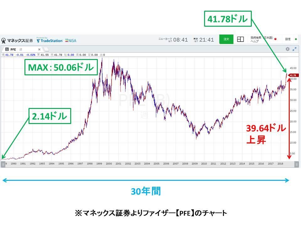 f:id:shimajirou37:20180907214952j:plain