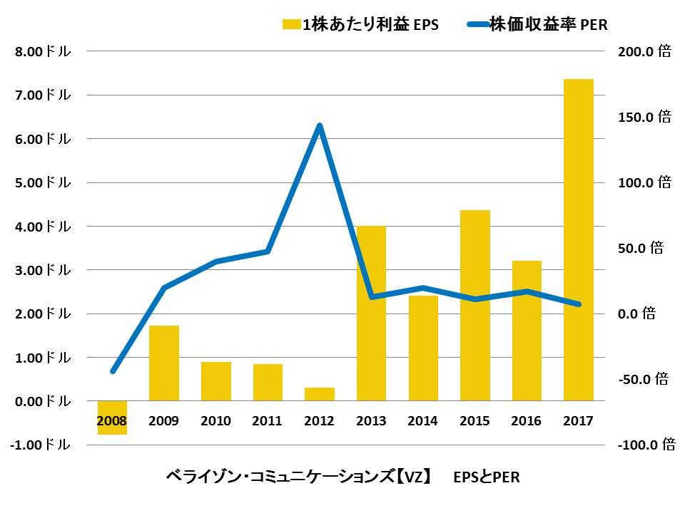 f:id:shimajirou37:20180908201137j:plain