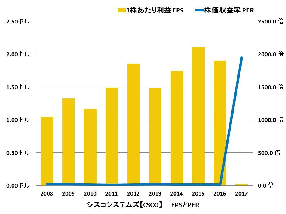 f:id:shimajirou37:20180913213116j:plain