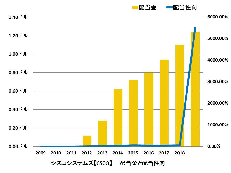 f:id:shimajirou37:20180913215659j:plain