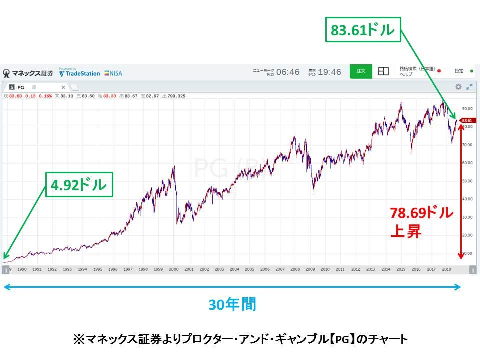 f:id:shimajirou37:20180916091334j:plain