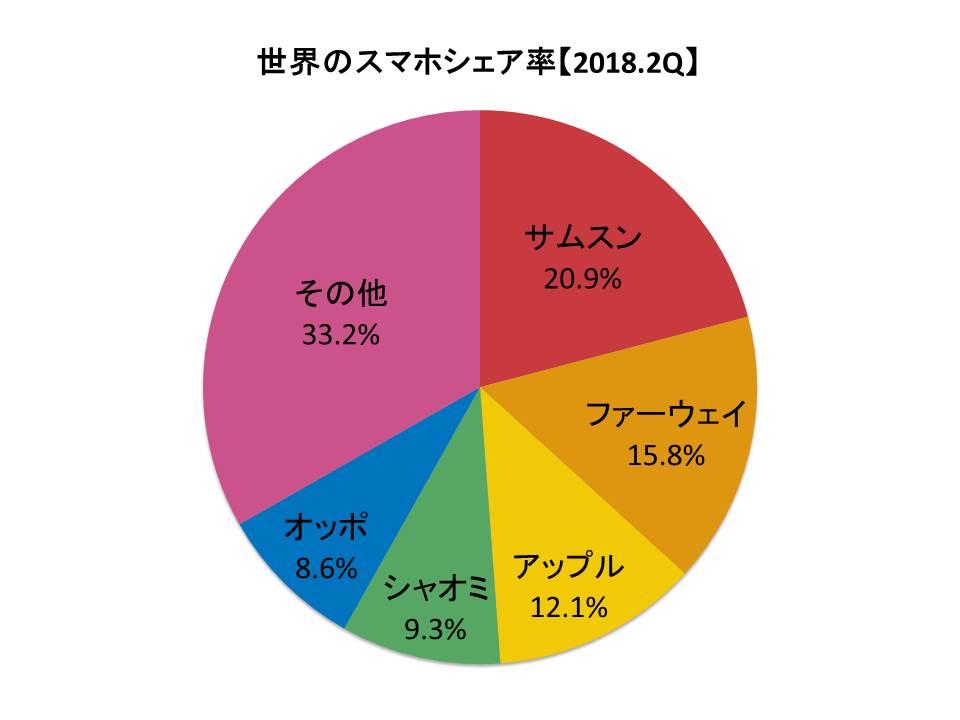 f:id:shimajirou37:20180917105600j:plain