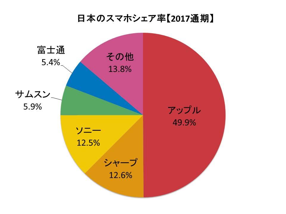f:id:shimajirou37:20180917152142j:plain