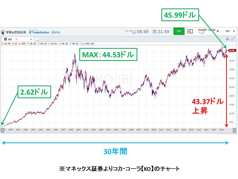 f:id:shimajirou37:20180919215816j:plain