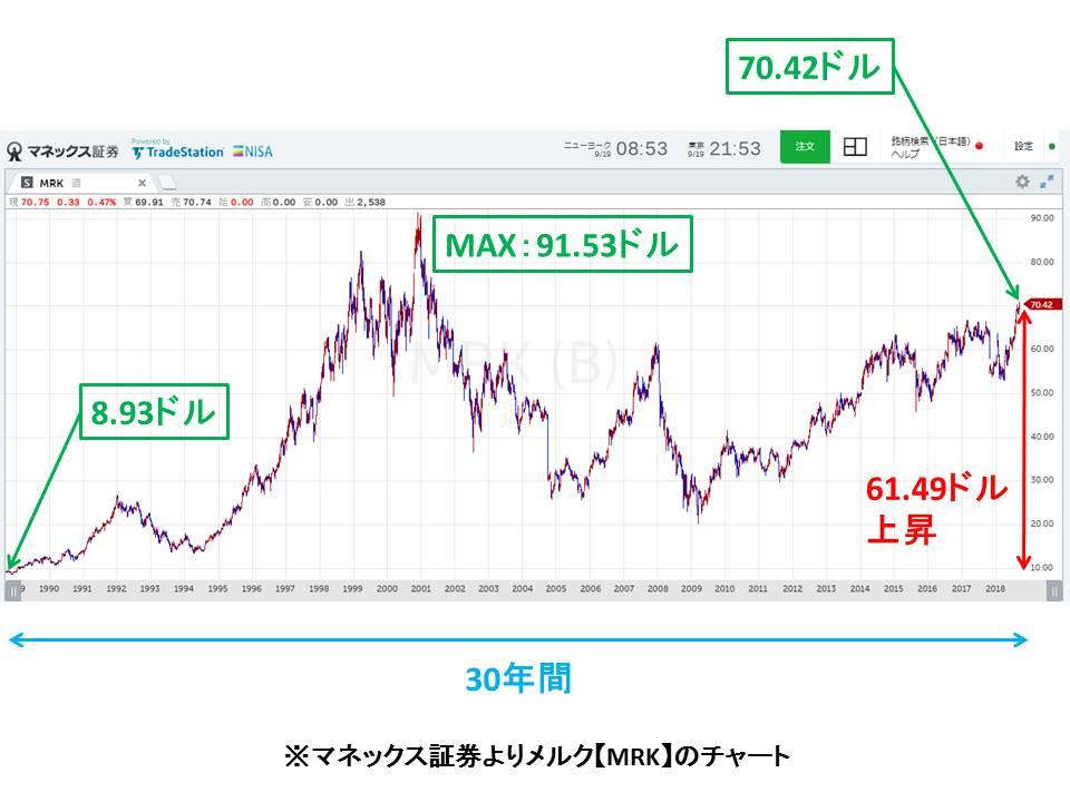 f:id:shimajirou37:20180919220619j:plain
