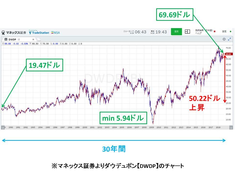 f:id:shimajirou37:20180924195139j:plain