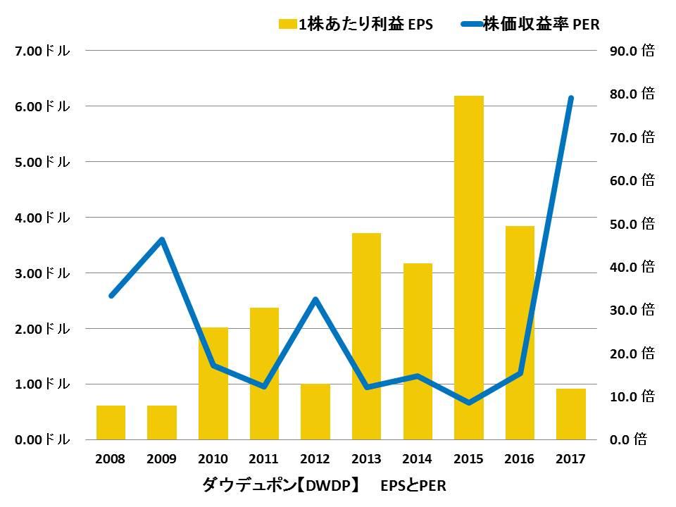 f:id:shimajirou37:20180924213017j:plain