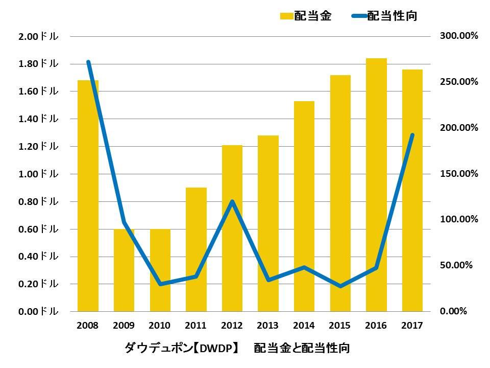f:id:shimajirou37:20180924215523j:plain