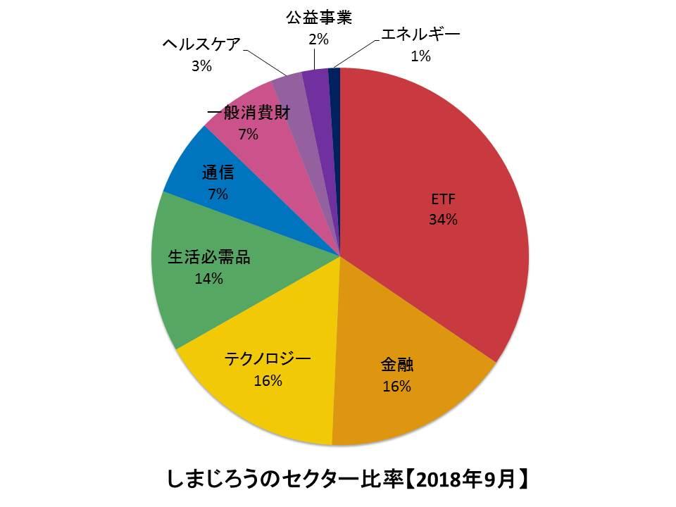 f:id:shimajirou37:20180930072820j:plain