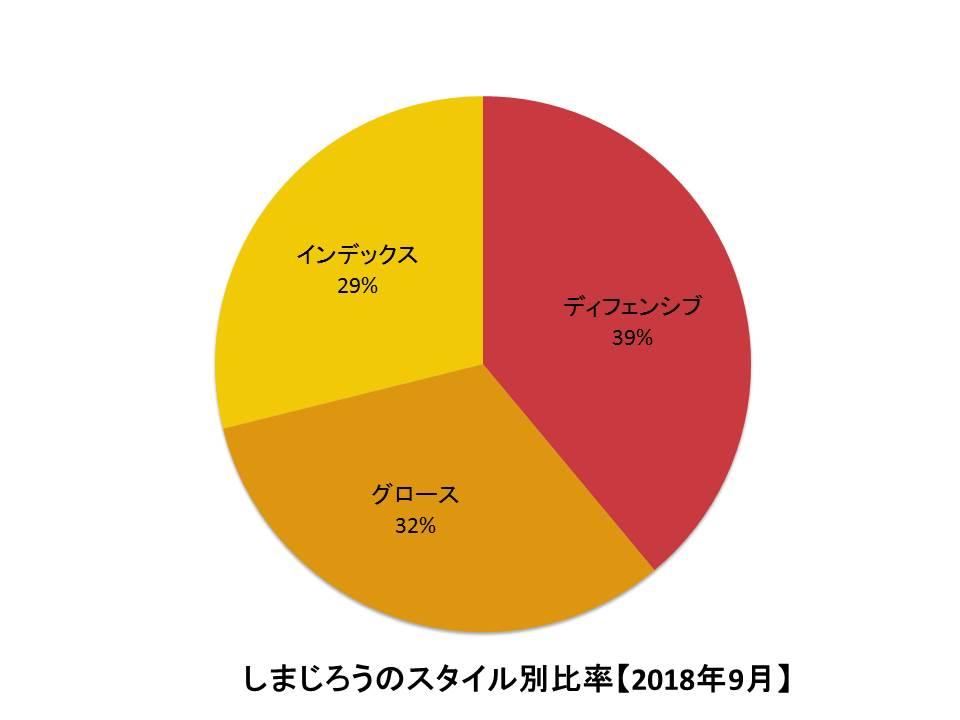f:id:shimajirou37:20180930073110j:plain