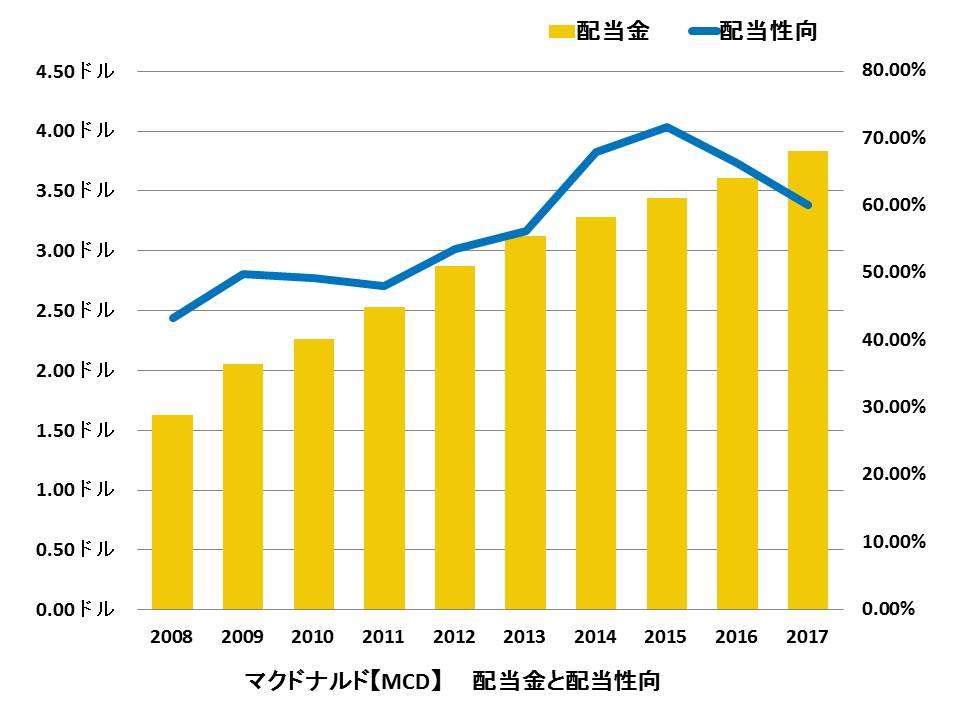 f:id:shimajirou37:20181003202843j:plain