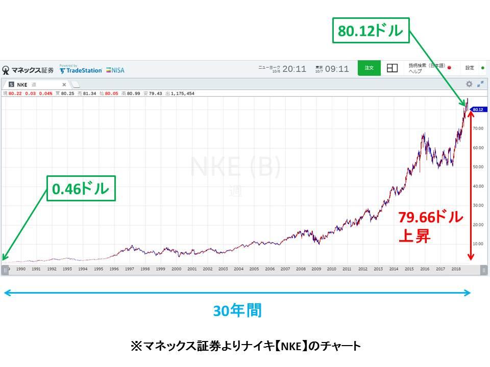 f:id:shimajirou37:20181007092648j:plain