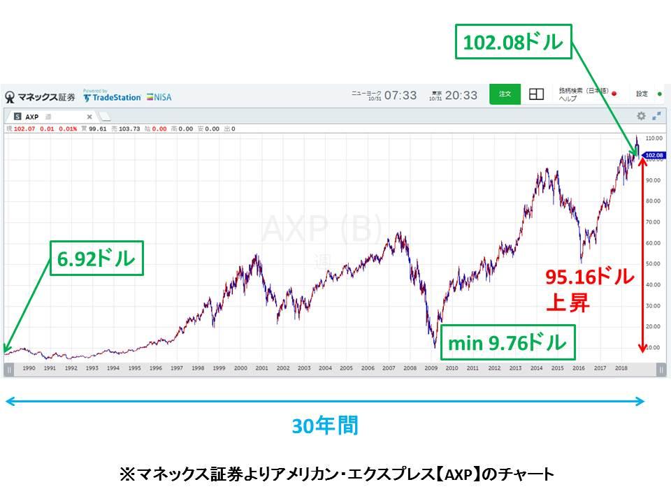 f:id:shimajirou37:20181031211923j:plain