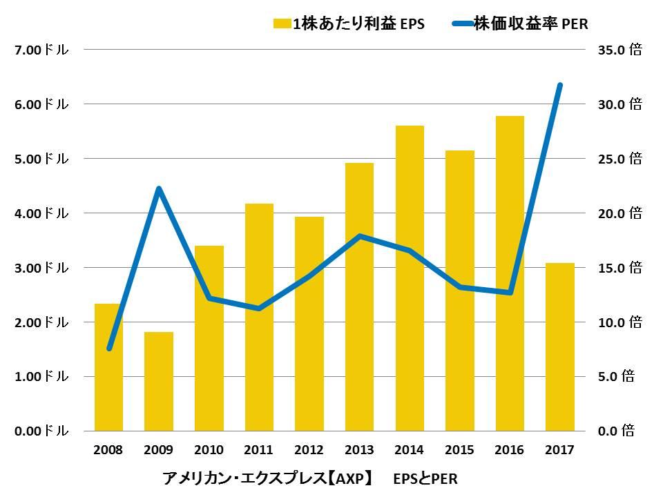 f:id:shimajirou37:20181031214811j:plain