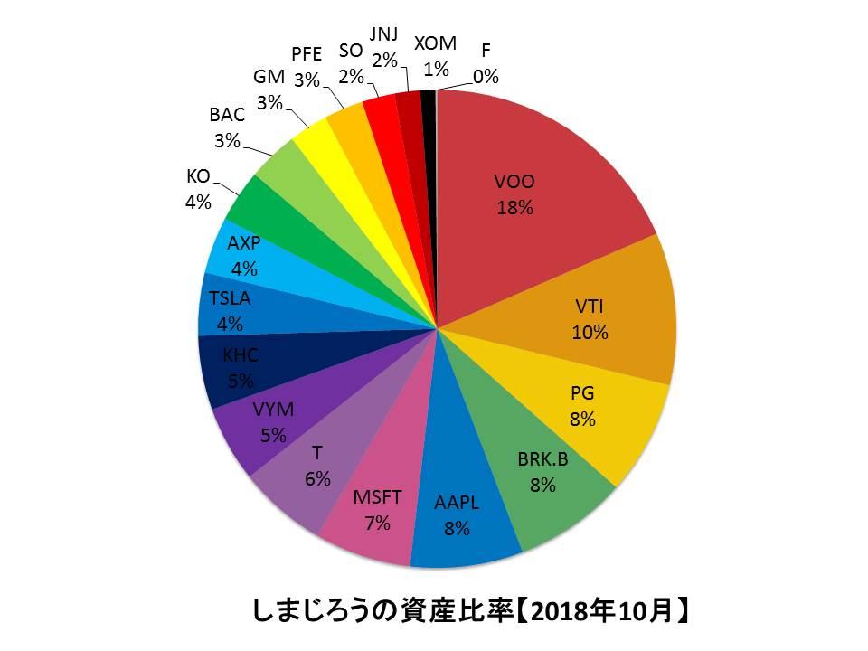 f:id:shimajirou37:20181104083700j:plain