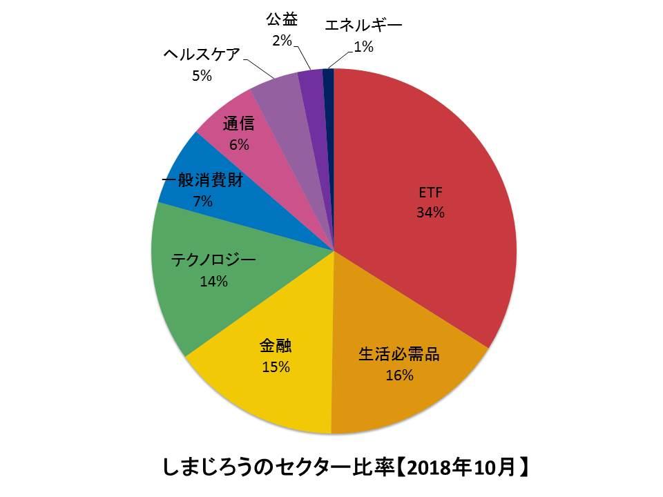 f:id:shimajirou37:20181104085524j:plain