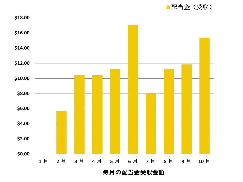 f:id:shimajirou37:20181104105840j:plain