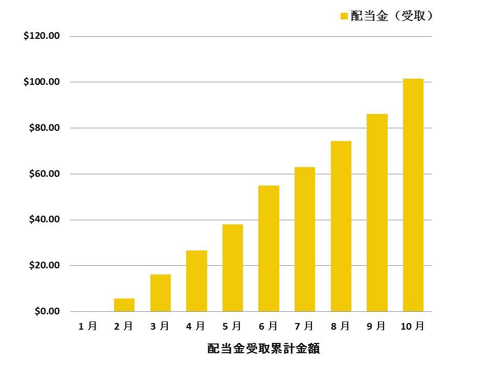 f:id:shimajirou37:20181104110137j:plain