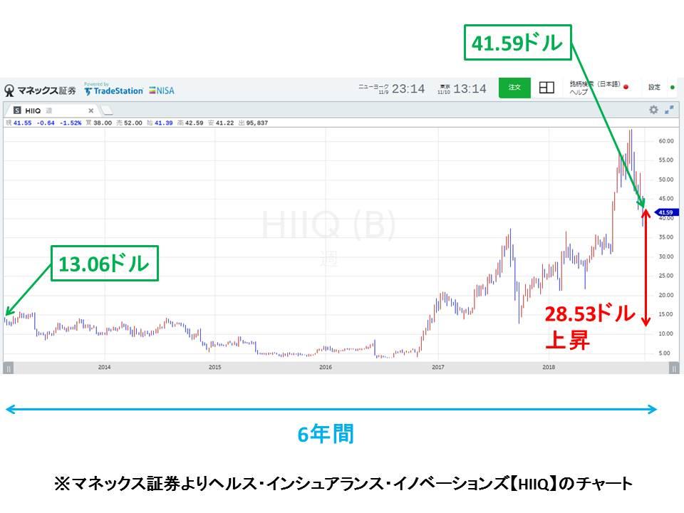 f:id:shimajirou37:20181110132051j:plain