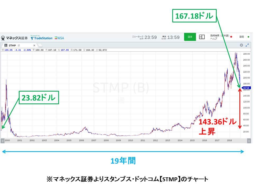 f:id:shimajirou37:20181110144330j:plain