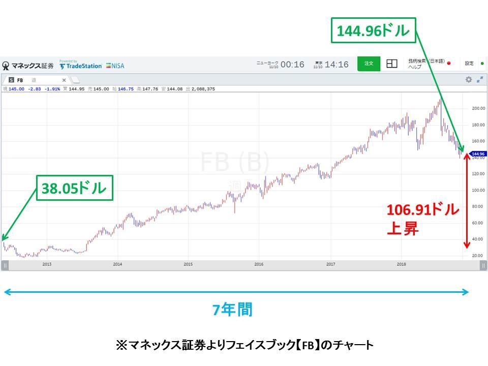 f:id:shimajirou37:20181110144424j:plain