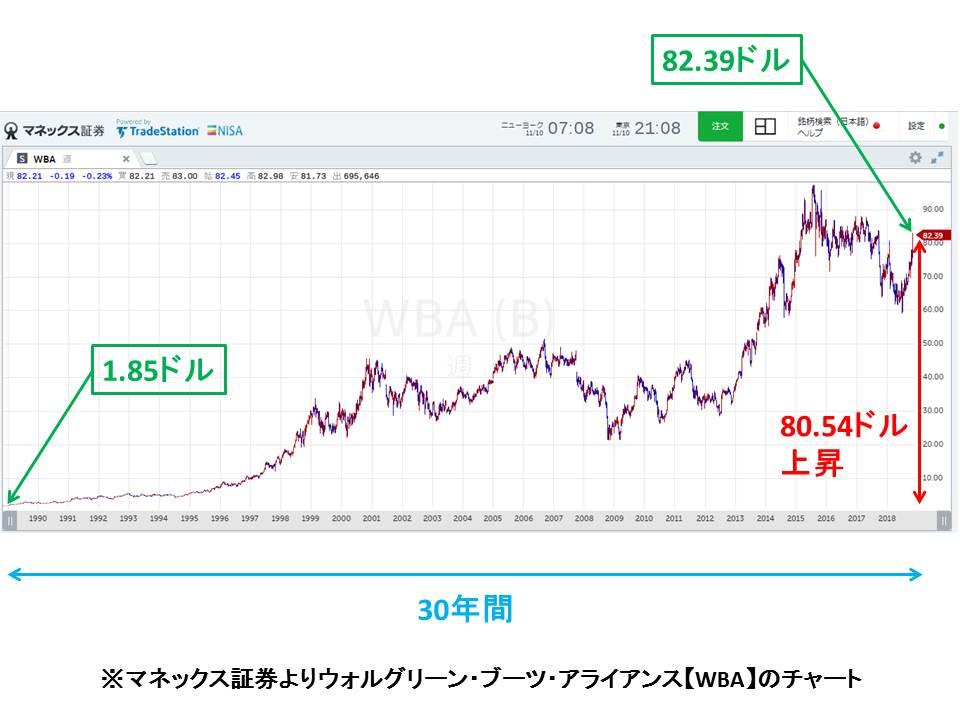 f:id:shimajirou37:20181111083922j:plain