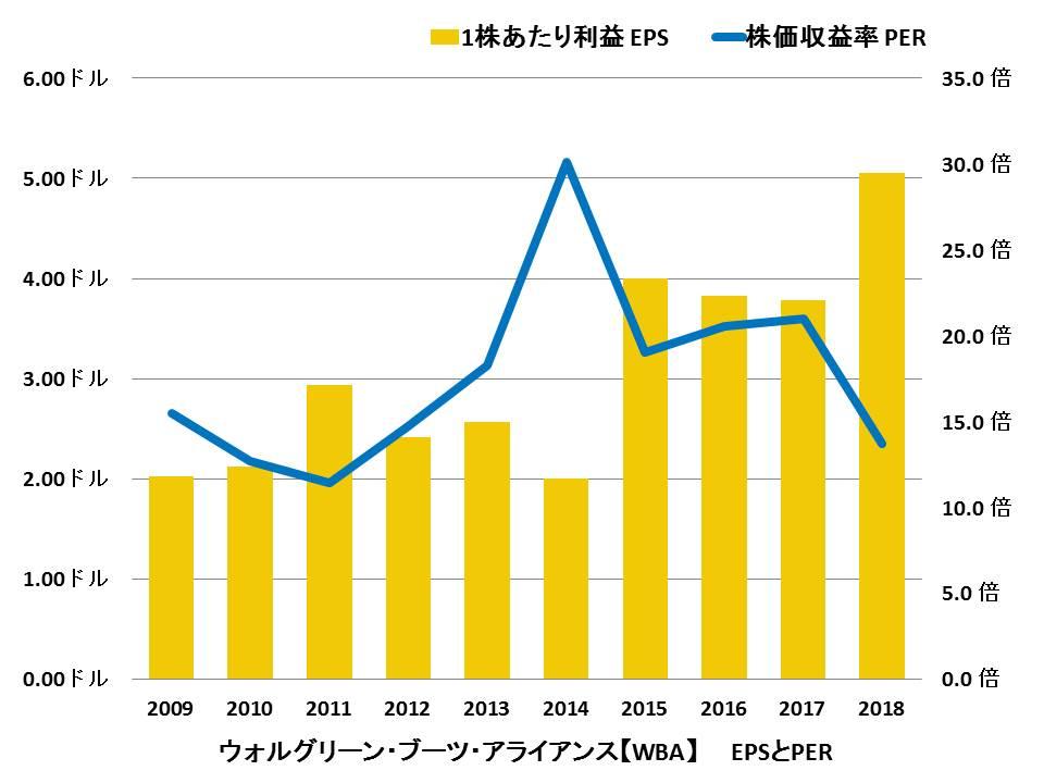 f:id:shimajirou37:20181111085346j:plain