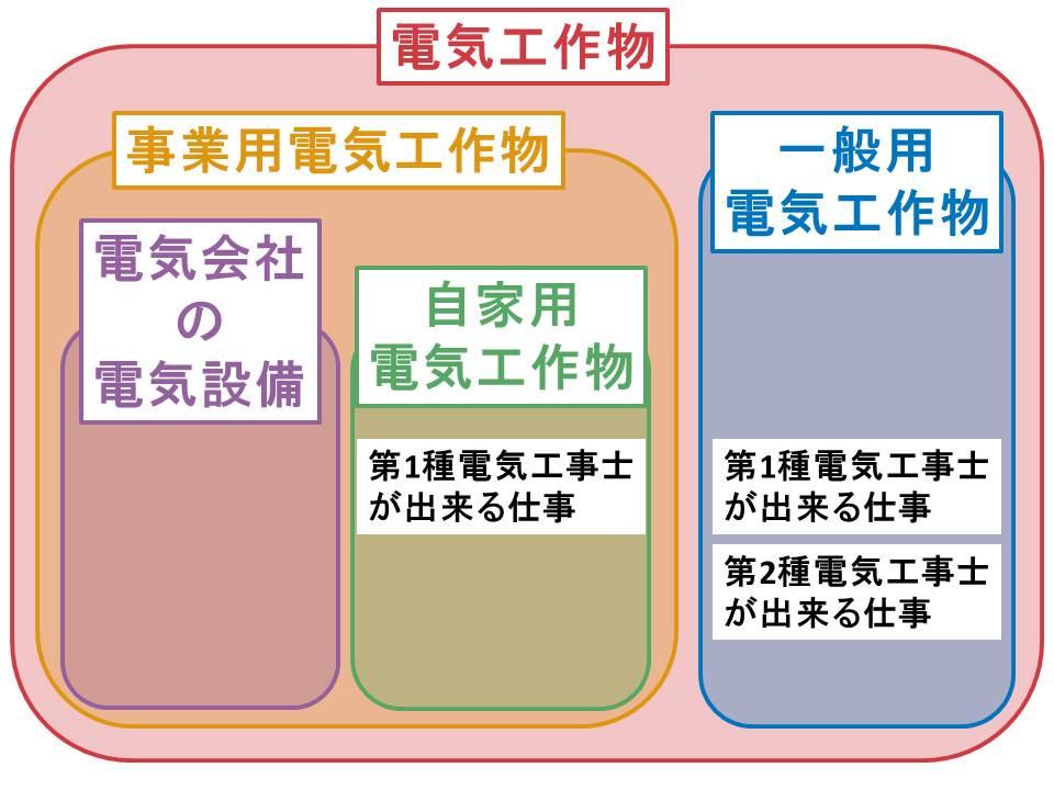 f:id:shimajirou37:20181117102656j:plain