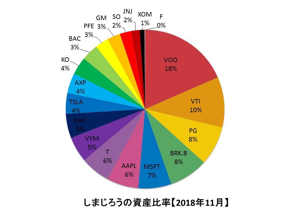 f:id:shimajirou37:20181201104103j:plain