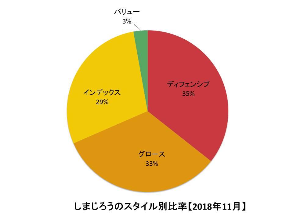 f:id:shimajirou37:20181201110116j:plain