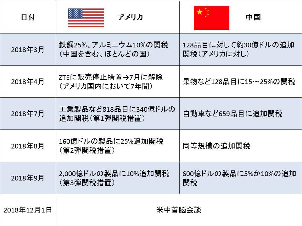 f:id:shimajirou37:20181215103358j:plain