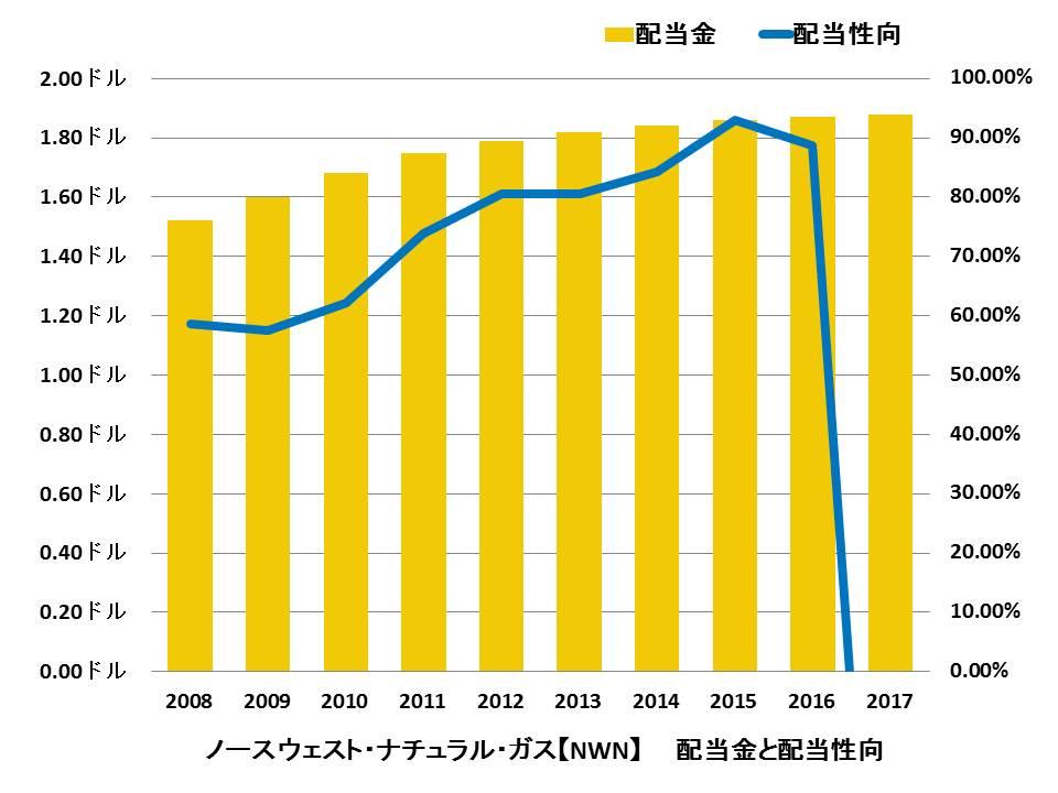 f:id:shimajirou37:20181216090705j:plain