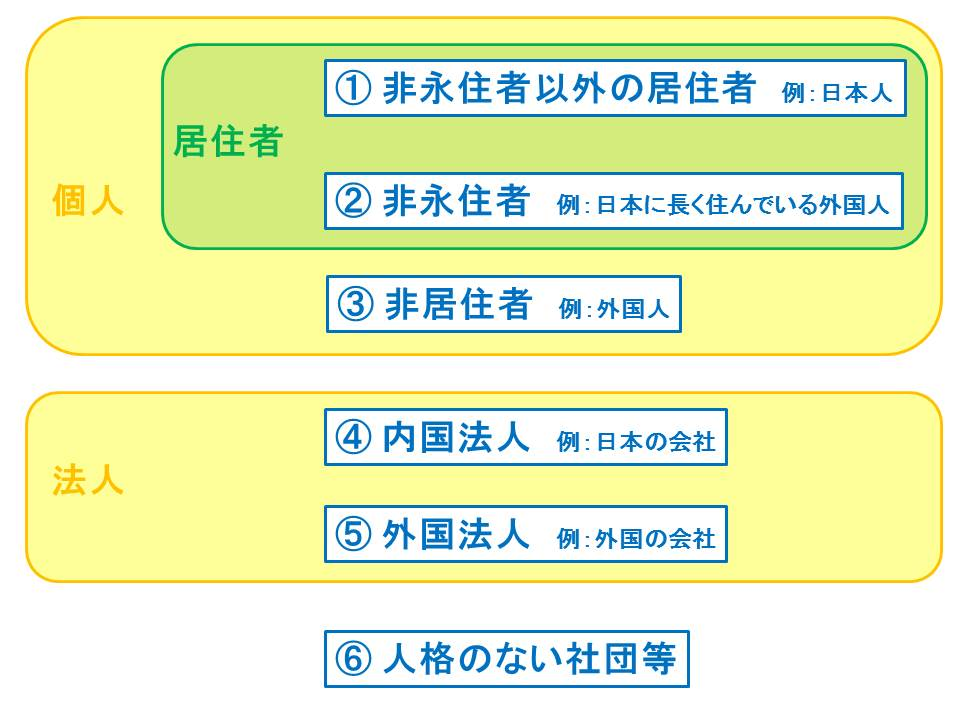 f:id:shimajirou37:20181224085445j:plain
