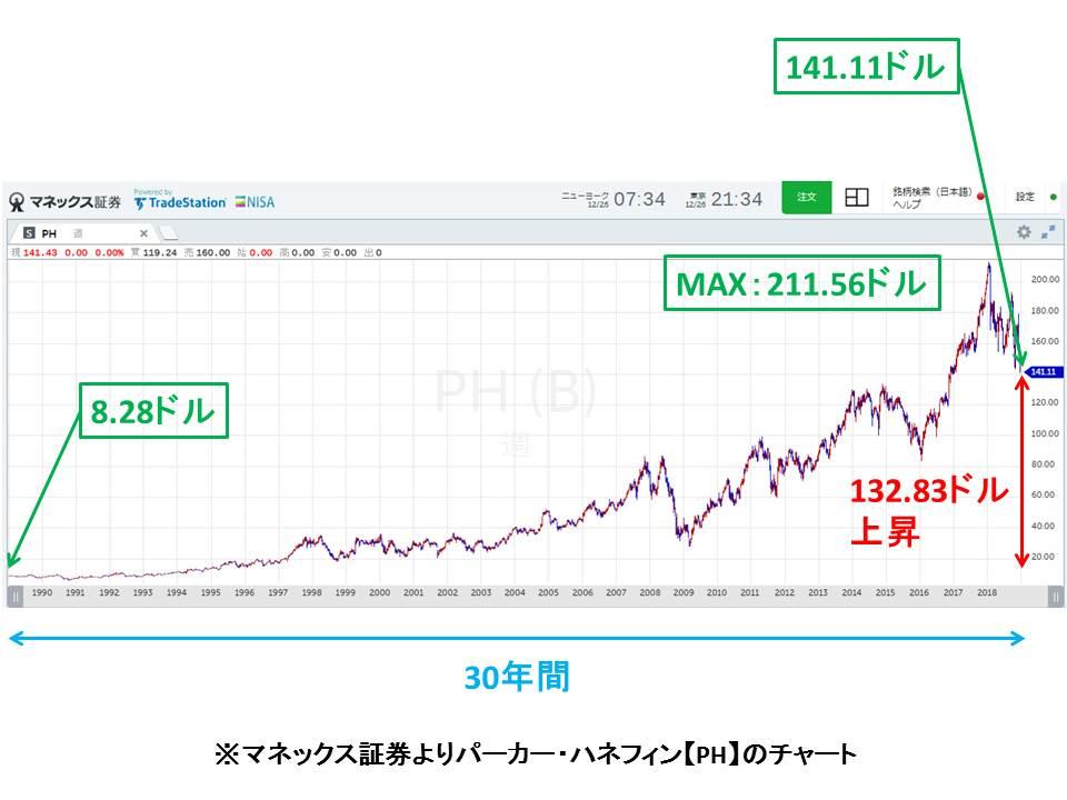 f:id:shimajirou37:20181226222636j:plain