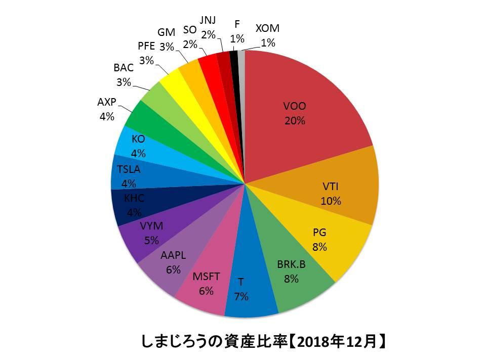 f:id:shimajirou37:20190101135838j:plain
