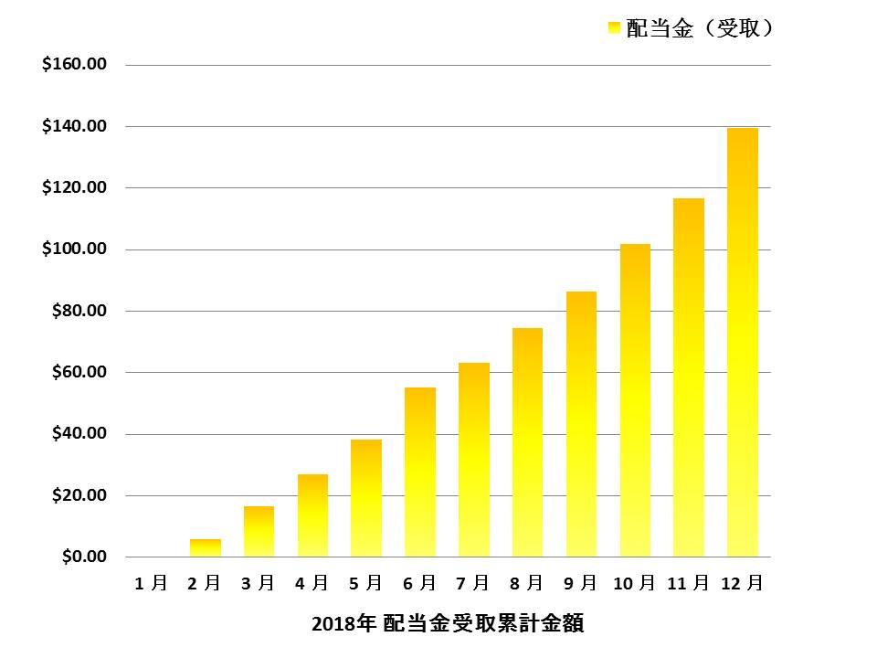 f:id:shimajirou37:20190102082623j:plain