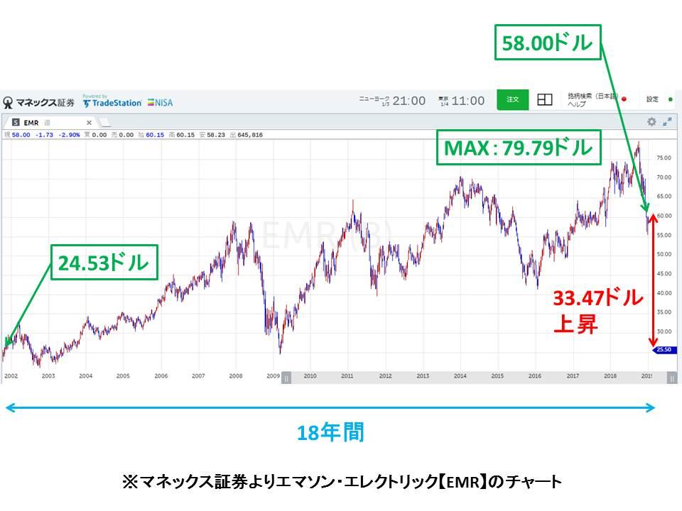 f:id:shimajirou37:20190104112450j:plain