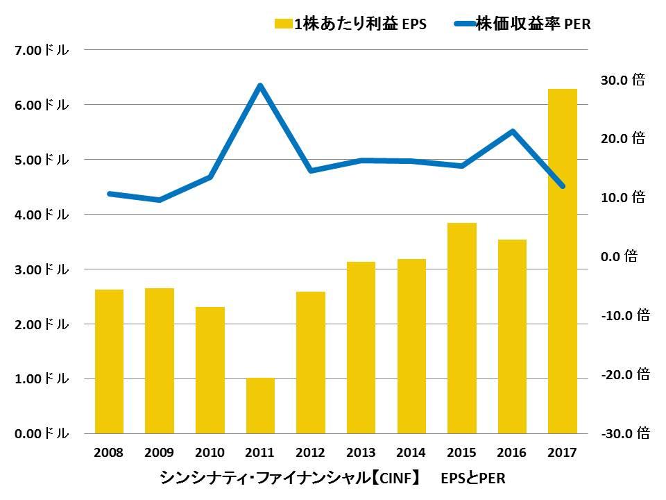 f:id:shimajirou37:20190111055457j:plain
