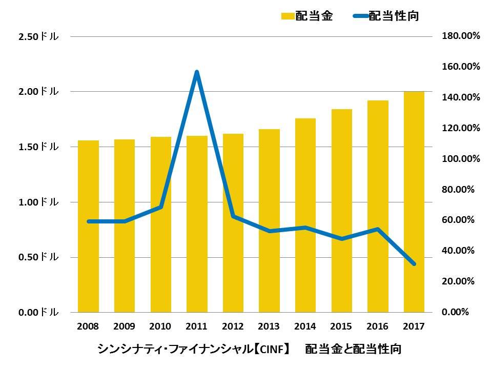 f:id:shimajirou37:20190111061156j:plain