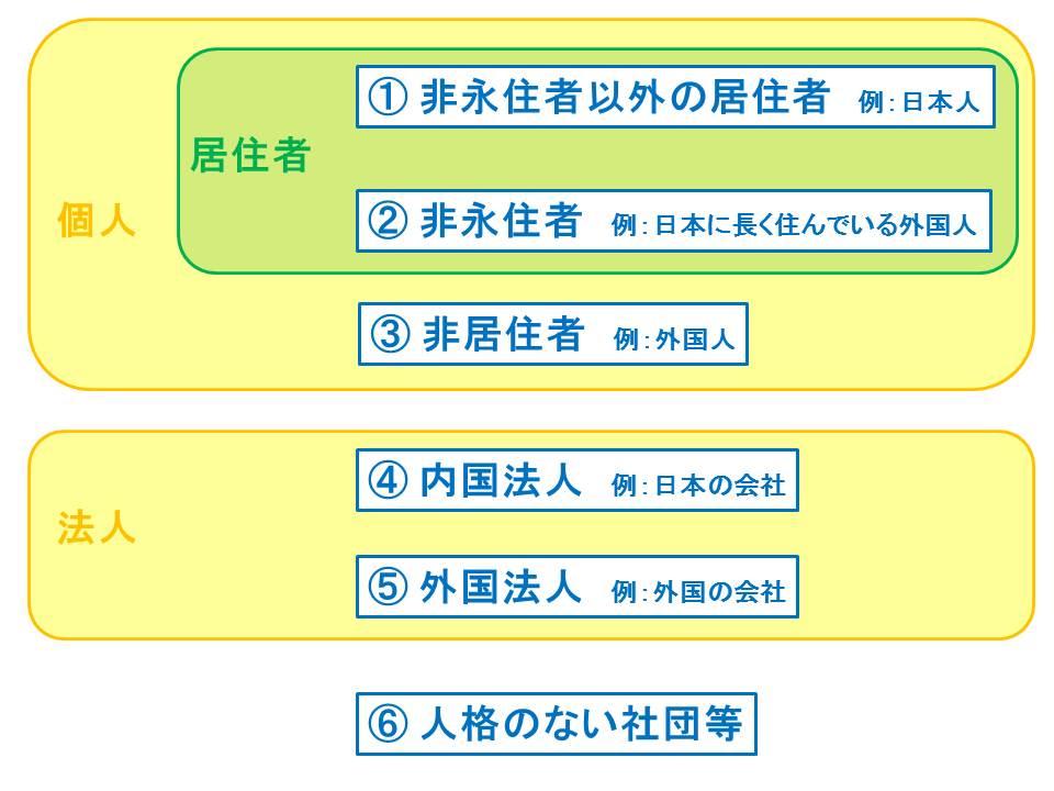 f:id:shimajirou37:20190112075719j:plain
